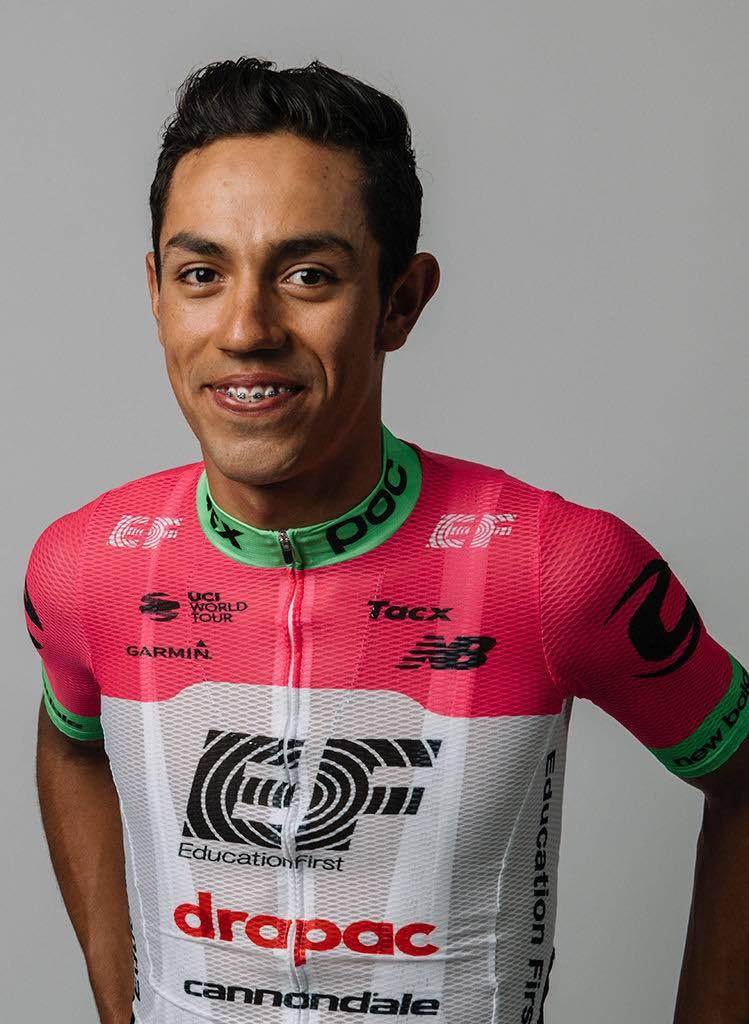 Daniel MARTINEZ - La fiche du coureur - TodayCycling