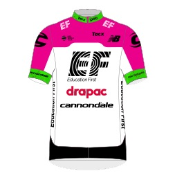 Logo de l'équipe /content/teams/logo-team-ef-education-first-drapac-p-b-cannondale-2018.jpg